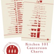 Kitchen Conversion Charts