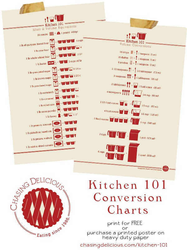 Soft image in cooking measurements chart printable