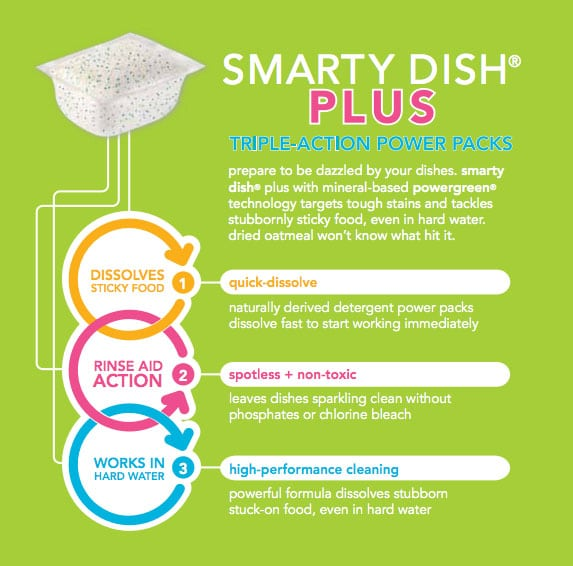 smarty dish plus