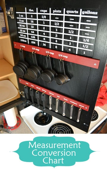 Measurement-Conversion-Chart | Smart Organizing Tips for the Kitchen